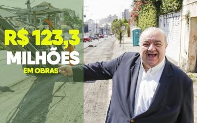 Greca investe R$ 123,3 milhões em o...